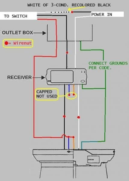 Wiring Diagram For Single Pole Switch With Pilot Light