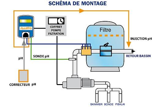 Installation climatisation gainable schema installation for Schema filtration piscine