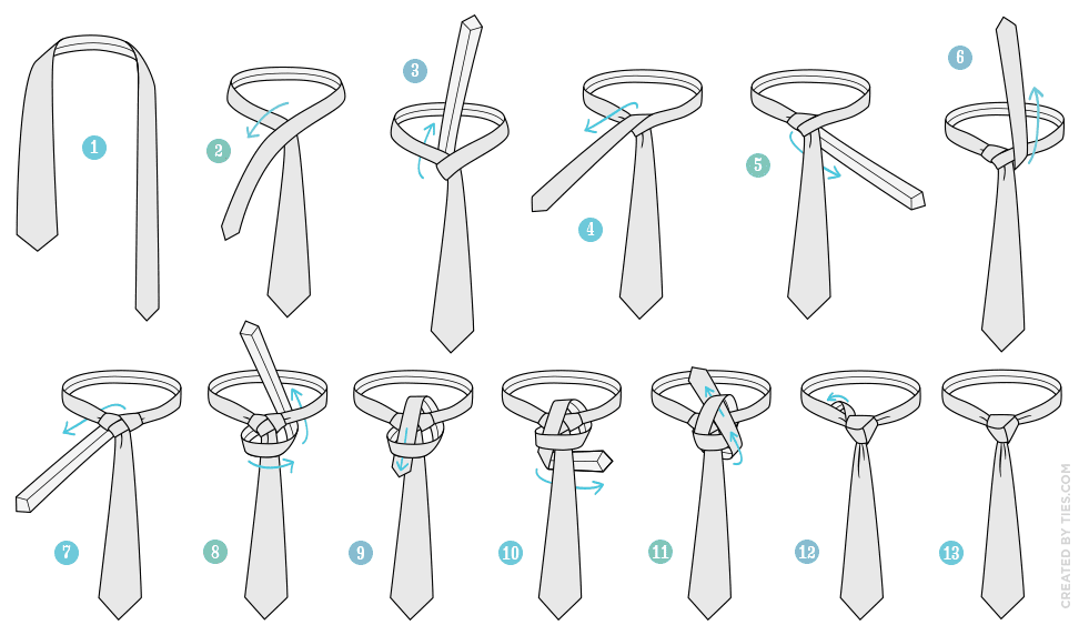 How To Tie A Tie Diagram