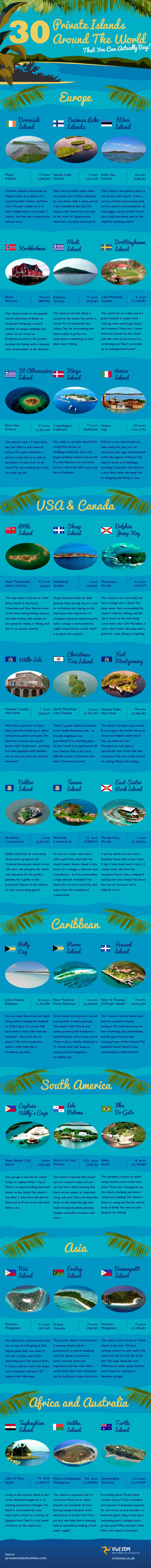 Infographic: 30 Private Islands Around The World That You Can Actually Buy