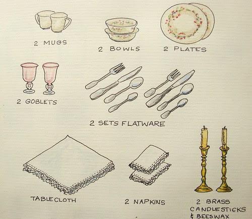 Throreau Cottage Dinnerware