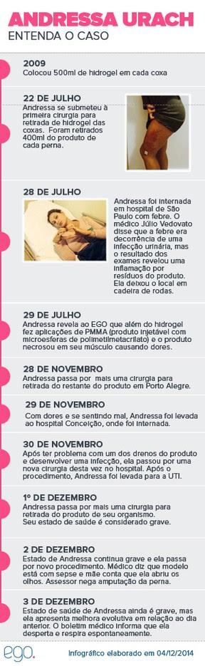 Andressa Urach - Entenda o caso - 04-12-2014 (Foto: EGO)