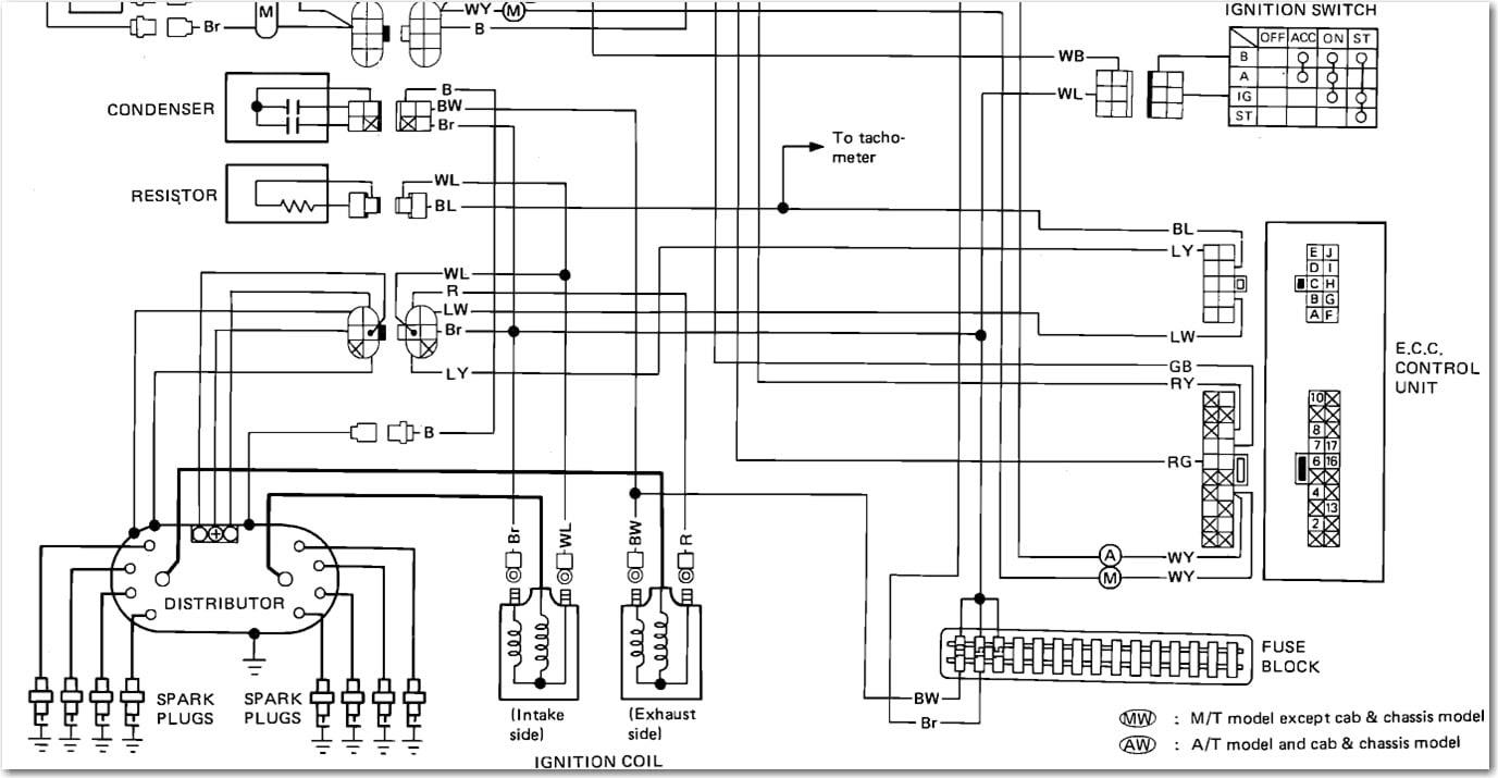 1986 Nissan Pickup Spark Plug Wiring Diagram Wiring Diagram Activity Activity Saleebalocchi It