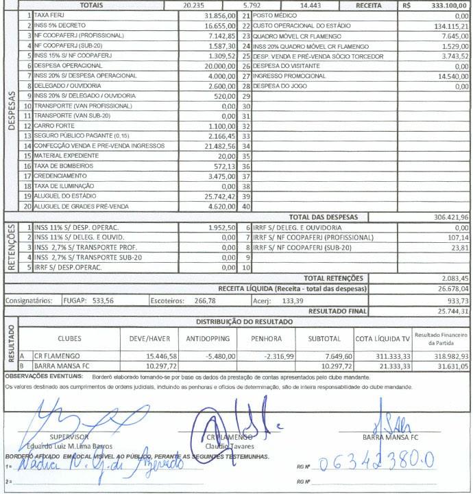 boletim financeiro flamengo x barra mansa despesas  (Foto: Reprodução)