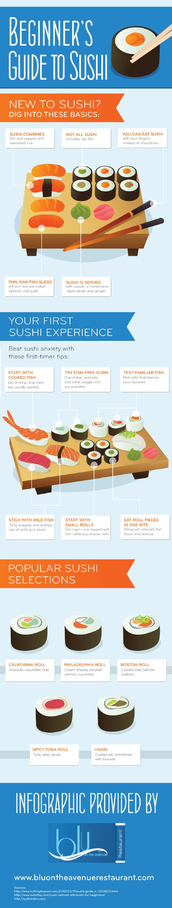 The Beginner's Guide to Sushi