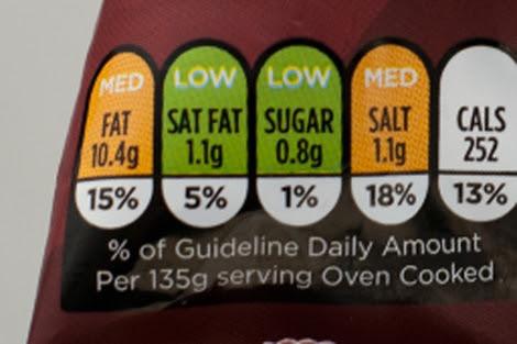 Ejemplo del nuevo etiquetado. | NHS