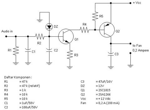 rangkaian elektronica pengontrol kipas angin pendingin audio power amplifier. Black Bedroom Furniture Sets. Home Design Ideas