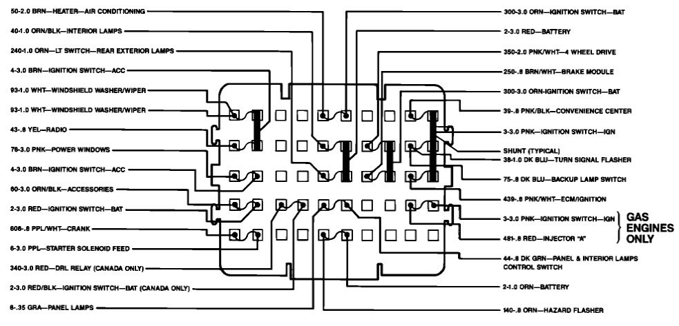 1991 Chevy Truck Fuse Box Diagram