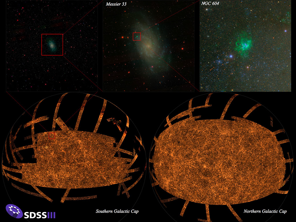 "The SDSS ""Orange Spider"". This illustrates the wealth of information on scales both small and large available in the SDSS I/II and III imaging. The picture in the top left shows the SDSS view of a small part of the sky, centered on the galaxy Messier 33 (M33). The middle and right top pictures are further zoom-ins on M33. The figure at the bottom is a map of the whole sky derived from the SDSS image. Visible in the map are the clusters and walls of galaxies that are the largest structures in the entire universe. Figure credit: M. Blanton and SDSS"