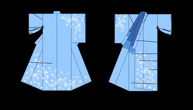 Japanese Kimono Sewing Pattern