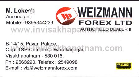 Weizmann forex card balance