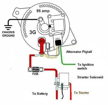 1992 Explorer Alternator Wiring Diagram Wiring Diagram Academic Academic Lastanzadeltempo It