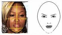 cat toc nu nang cao phan tich khuan mat va co the 6 Cắt tóc nữ nâng cao: phân tích khuôn mặt và cơ thể