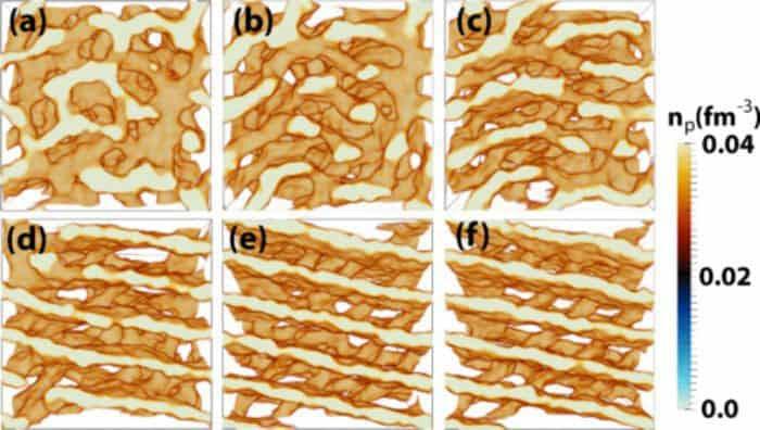 Επιστήμονες Ανακάλυψαν Συγκλονιστική Ομοιότητα μεταξύ ανθρώπινων κυττάρων και Αστέρων Νετρονίων. Είμαστε το Σύμπαν!