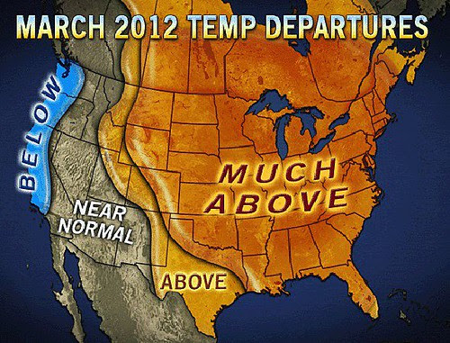 10 March Warmth