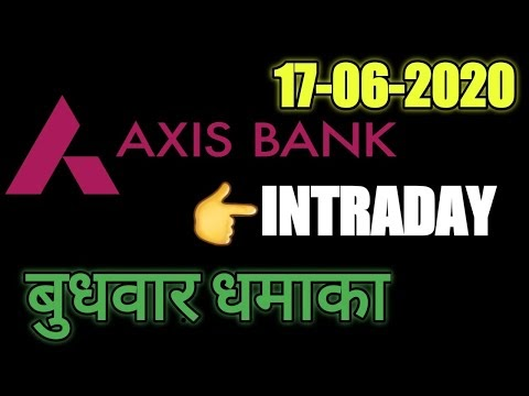 Best intraday stock 17June 2020 | tomorrow trading stock| Axis Bank Tech...