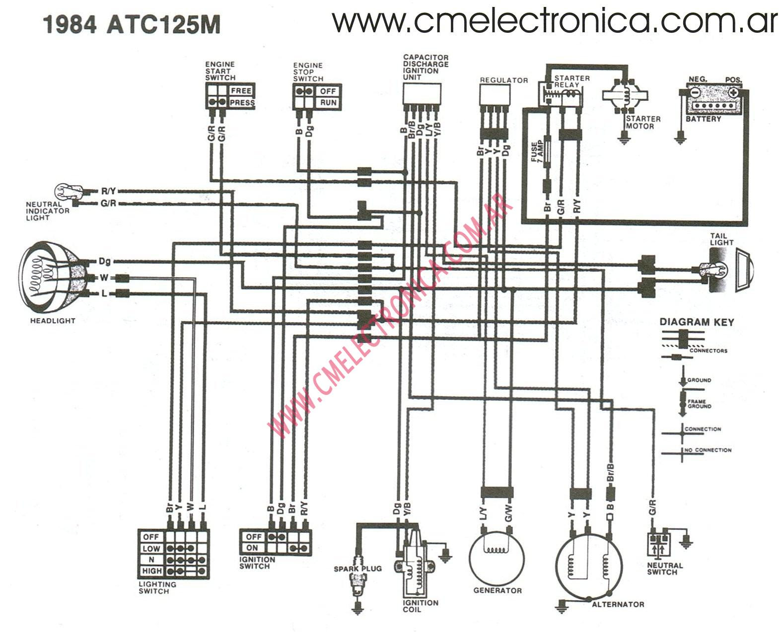 Honda Trx 300 Atv Wiring Diagram 1991 Wiring Diagram Corsa A Corsa A Pasticceriagele It