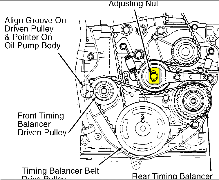 35 2006 Scion Tc Serpentine Belt Diagram