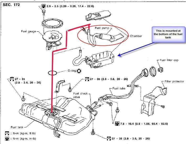 2010 Nissan Altima Fuel Filter Location Wiring Diagrams Site Master Master Geasparquet It