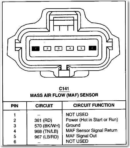 2005 Ford F 150 Maf Sensor Wiring Diagram Full Hd Version Wiring Diagram Er Diagram Tripeco Fr