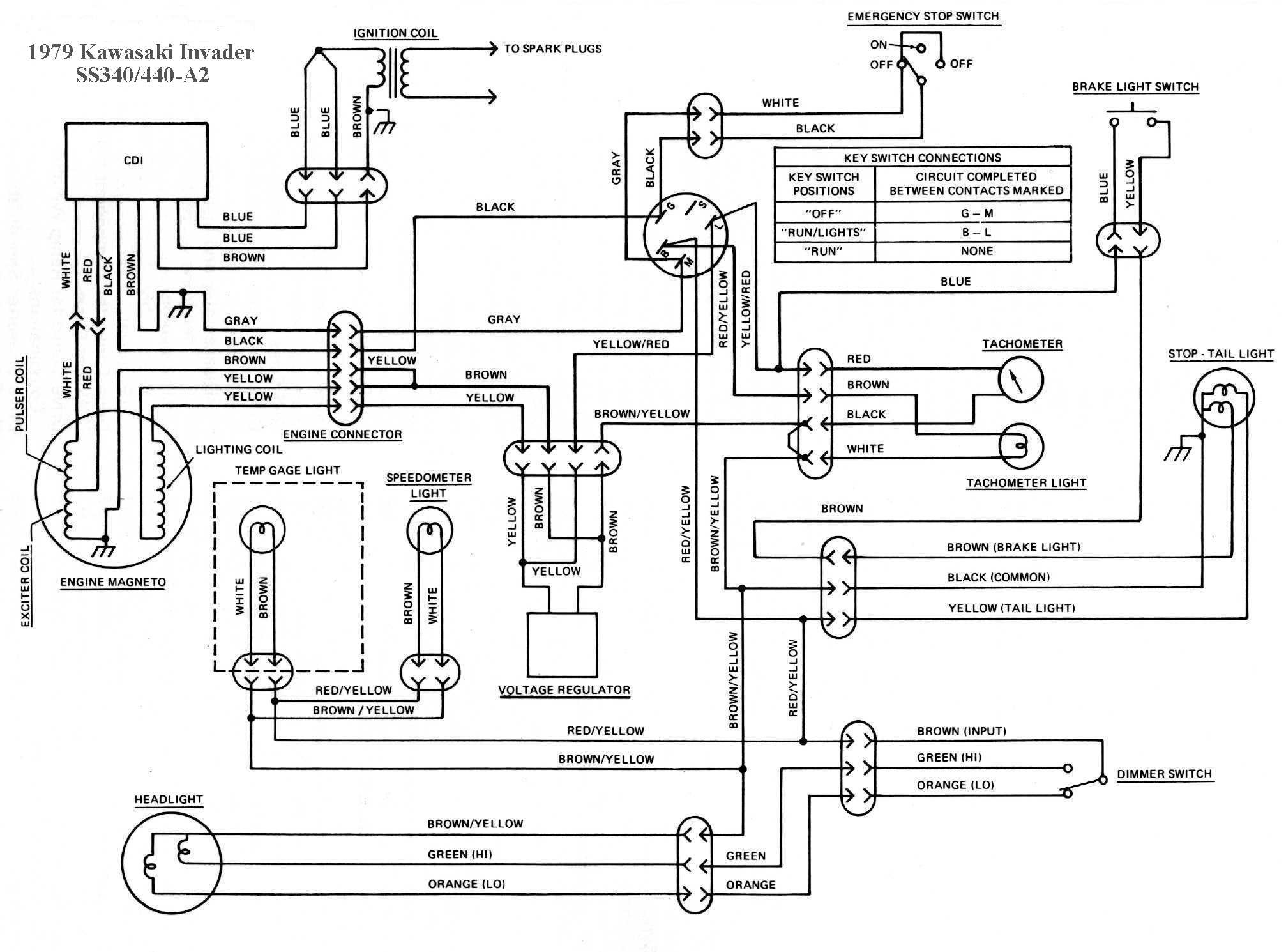 1991 Kawasaki Bayou 220 Wiring Diagram - Wiring Diagram Replace end-symbol  - end-symbol.miramontiseo.it | Bayou 220 Wiring Schematic |  | end-symbol.miramontiseo.it