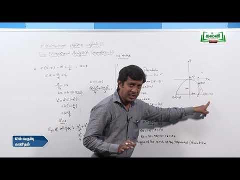 12th Maths இருபரிமாணப் பகுப்புமுறை வடிவியல் Kalvi TV