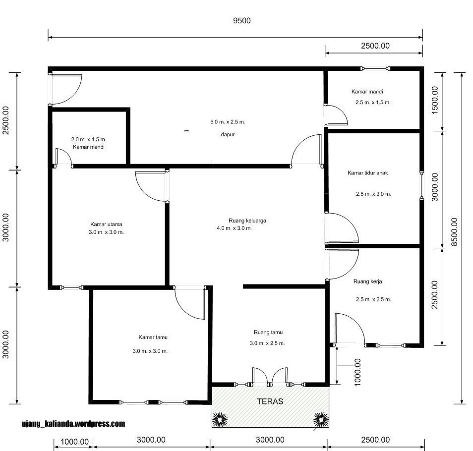 Desain Rumah Minimalis Ukuran 5 X 10