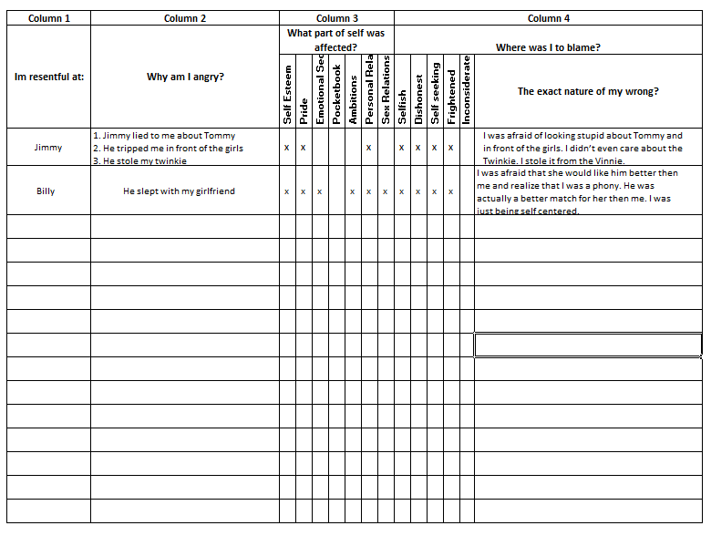 35 Aa 4th Step Worksheet Excel