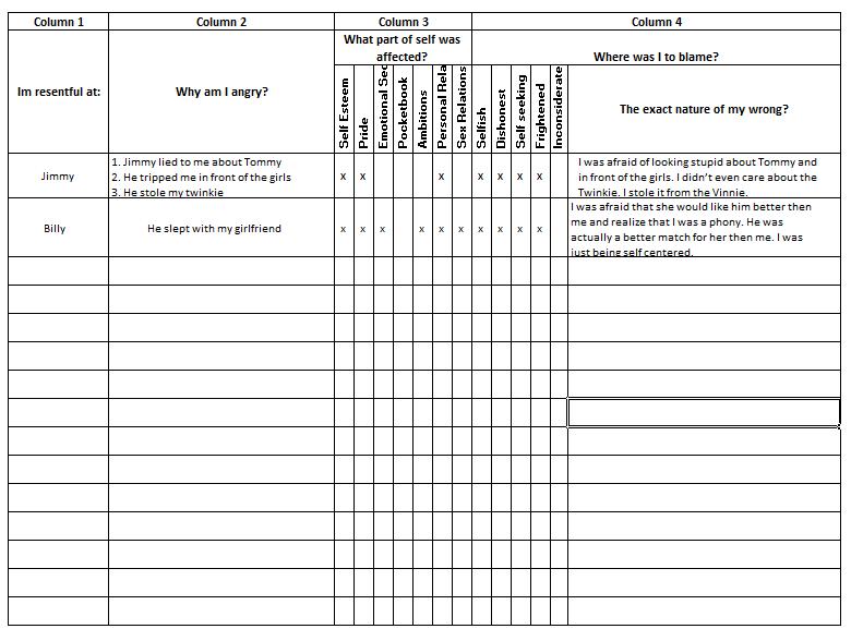Aa Step Four Worksheet   Worksheet List