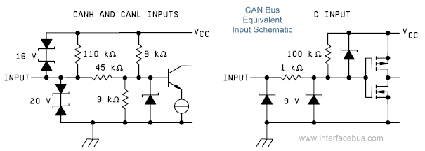 Can Bus Interface Description I O Schematic Diagrams For The Controller Area Network