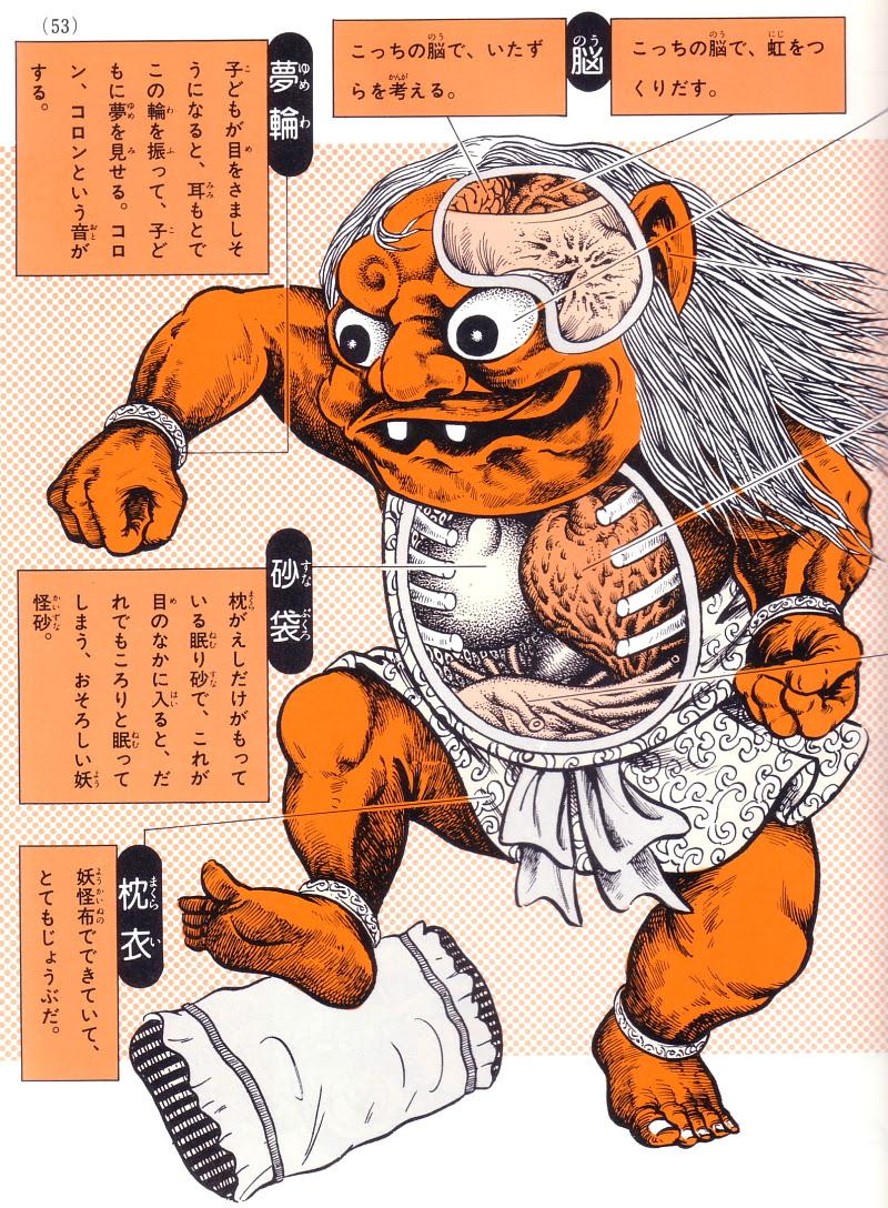 Shigeru Mizuki's Yōkai Daizukai - Makura-gaeshi (pillow-mover)