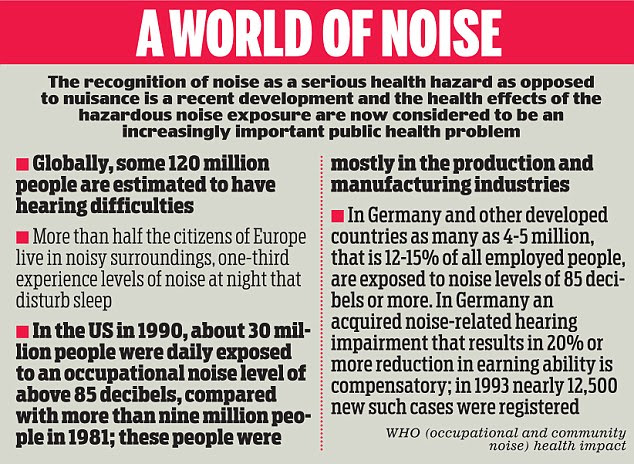 Image result for noise pollution in delhi hd