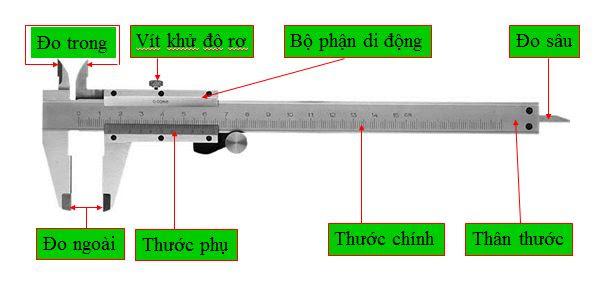 Sự khác nhau chính giữa Thước Cặp và Panme - 4