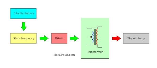 Diagram Wiring Diagram 220v 50hz Full Version Hd Quality 220v 50hz Blogxdevon Mefpie Fr
