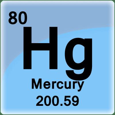 15 Chemical Symbols Of Elements List Chemical List Elements Symbols Of