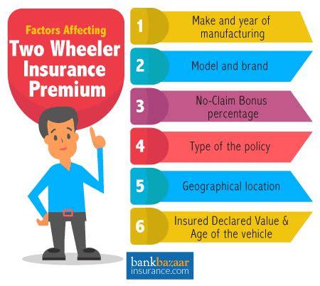 icici lombard  wheeler insurance proposal form