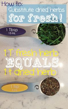 Budget-Friendly Kitchen Tip: How to Substitute Dried Herbs for Fresh