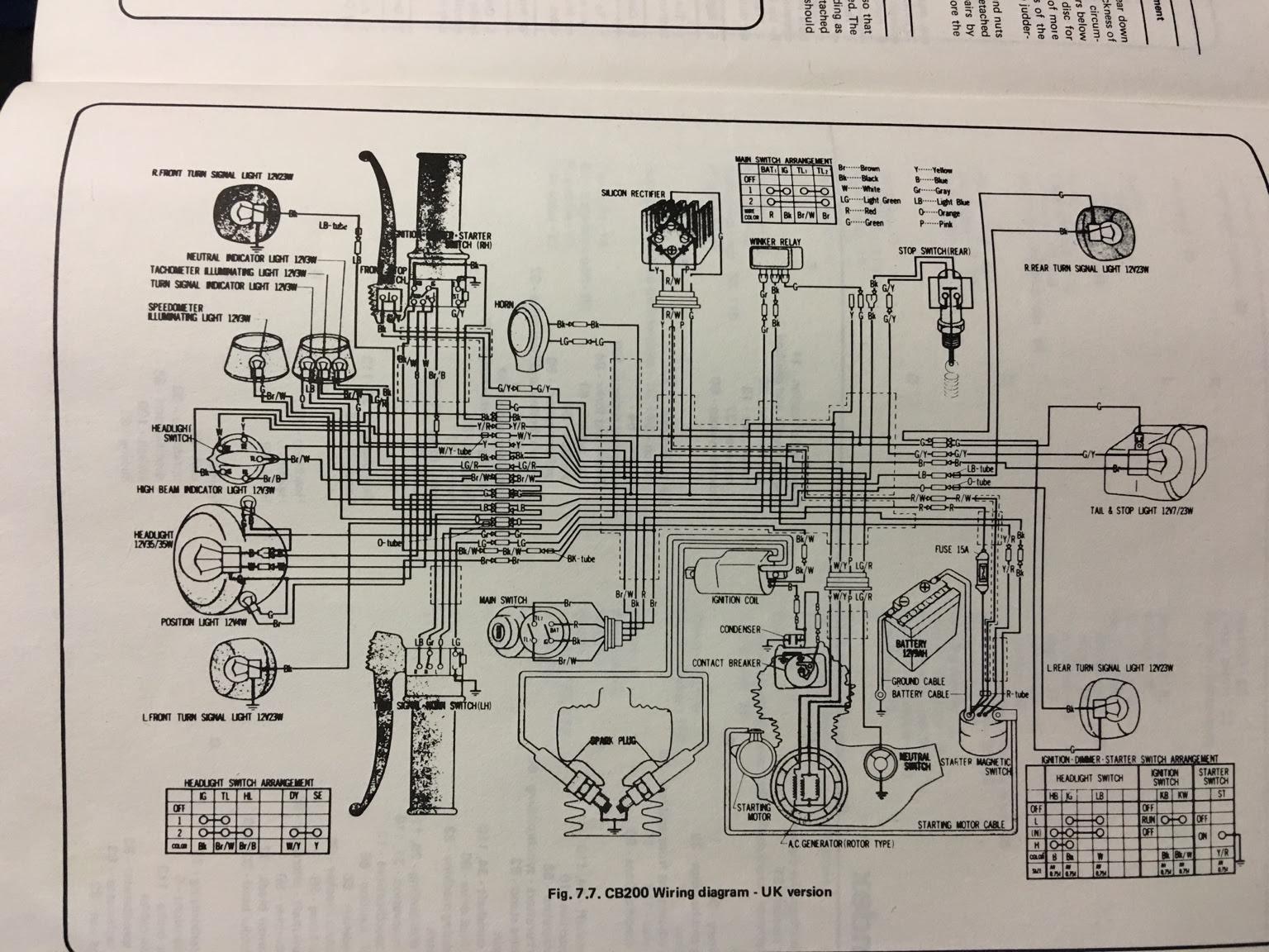 Honda Cb175 Wiring Diagram Wiring Diagram Information Information Musikami It
