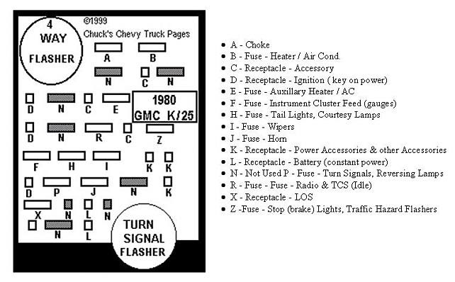 1980 Chevy Truck Fuse Box Diagram