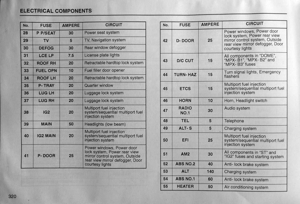 1999 Lexus Es300 Fuse Panel Diagram Grote Pigtail 3 Wire Diagram Wiring Diagram Schematics