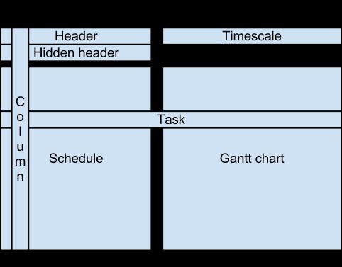 google apps developer blog managing projects with gantt
