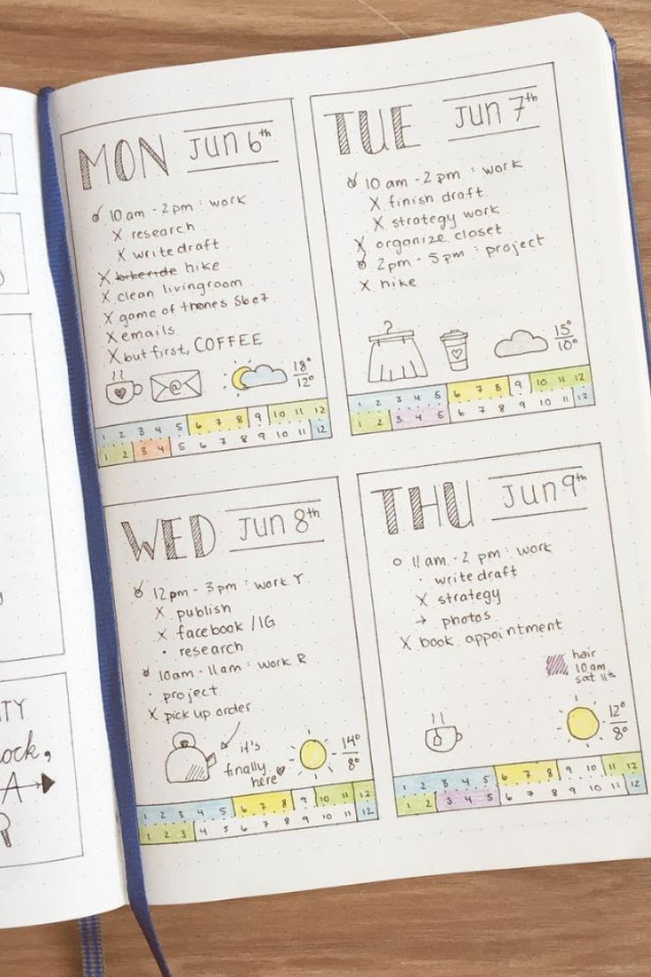 1000+ ideas about Daily Planning on Pinterest   Planners, Bullet ...