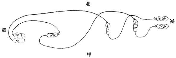 《昆吾劍譜》 李凌霄 (1935) - footwork chart 2a