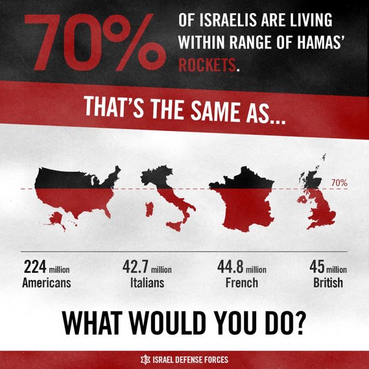 70-percent