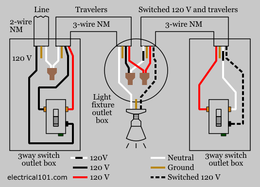Electrical Wiring Multiple Schematic