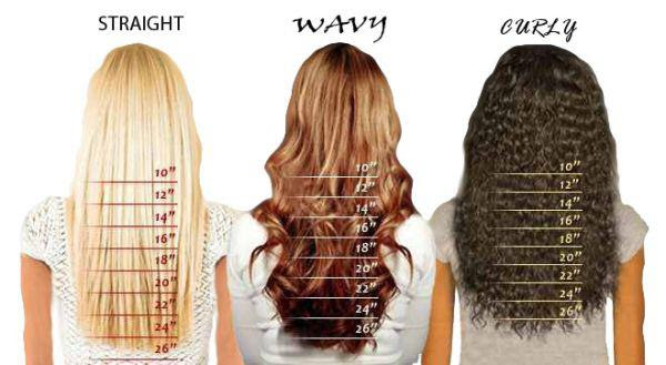 Light Brown Hair Color Chart 2015 New Hair Style