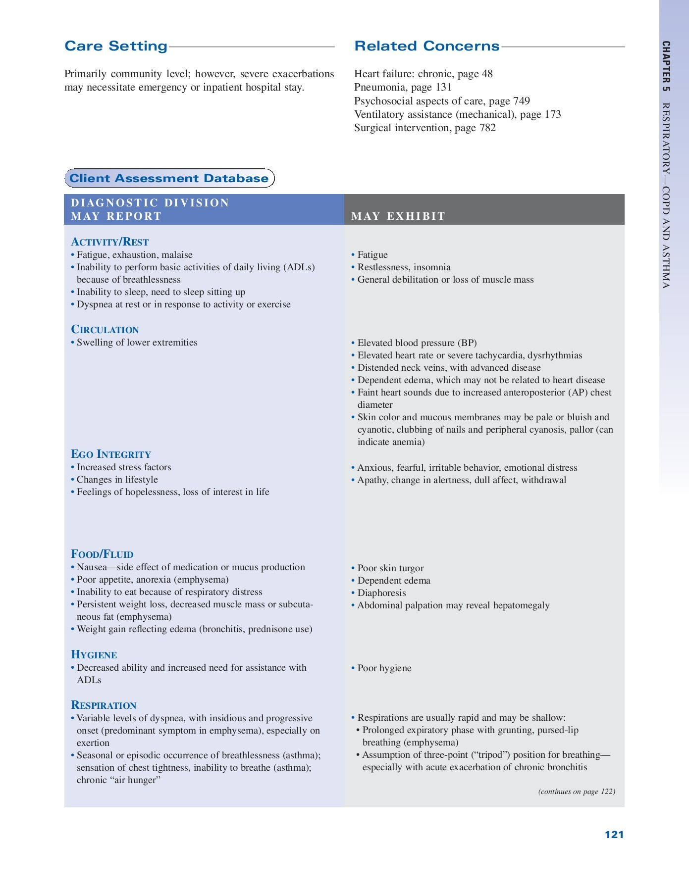 Asthma Exacerbation Nursing Care Plan - Asthma Lung Disease