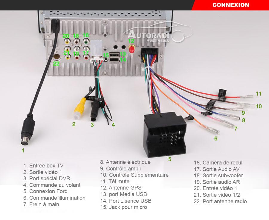 Diagram Ford Fiesta 06 Wiring Diagram Full Version Hd Quality Wiring Diagram Blogxpeavy Mefpie Fr
