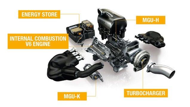 How Formula One's Amazing New Hybrid Turbo Engine Works