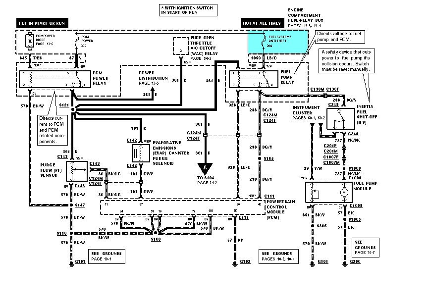 96 Mazda B2300 Fuse Box Diagram - Wiring Diagram Schemas